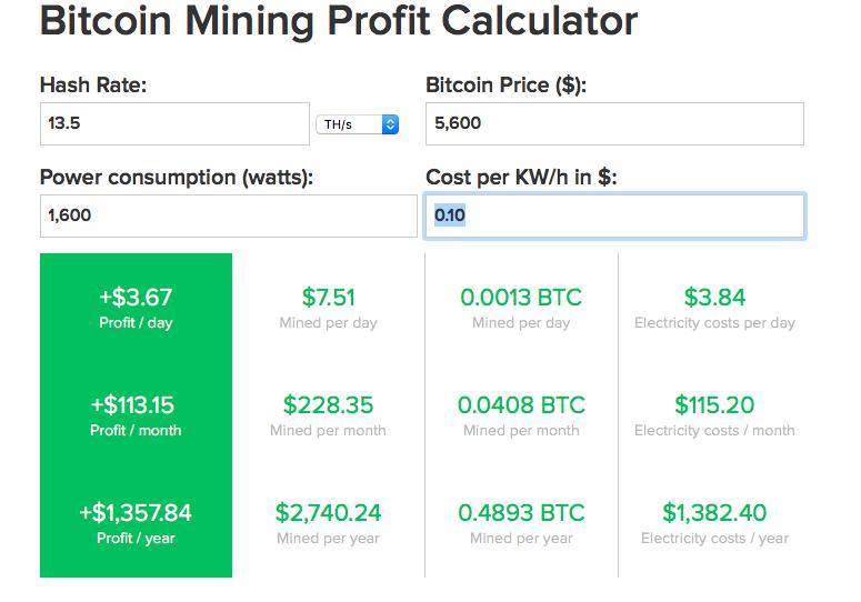 profit bitcoin s9