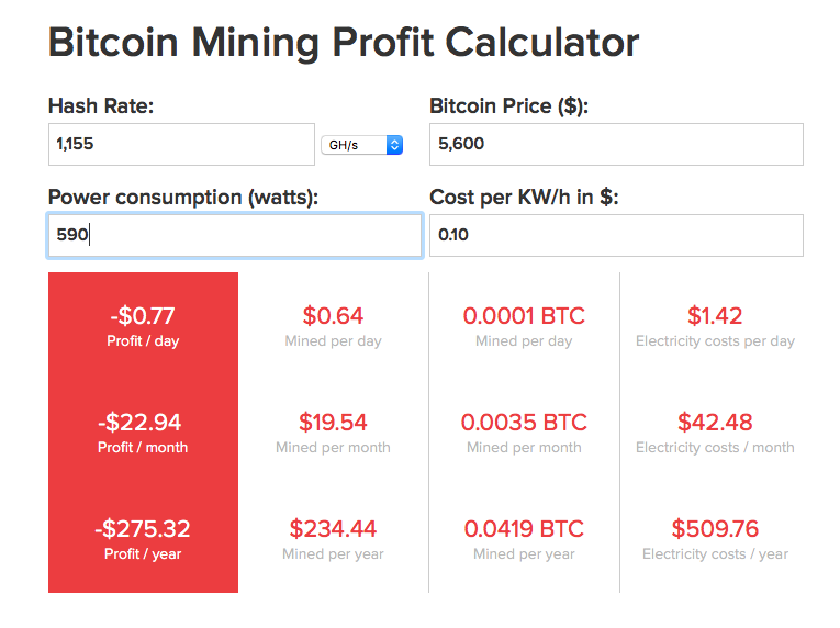 bitcoin efficiency calculator